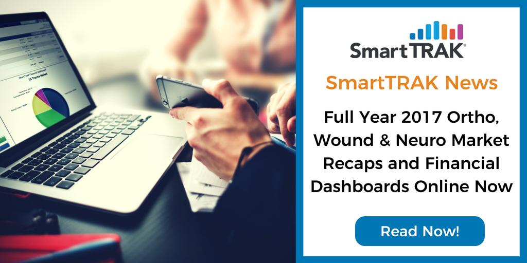 Press Release SmartTRAK 2017 Market Recaps May-2018 - Blog Social
