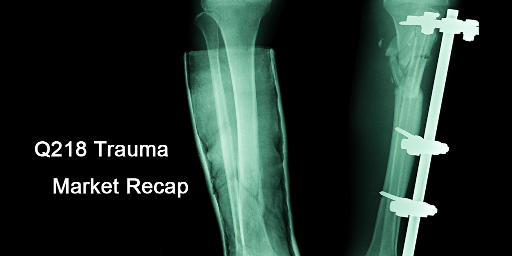Q218 Trauma Market Recap