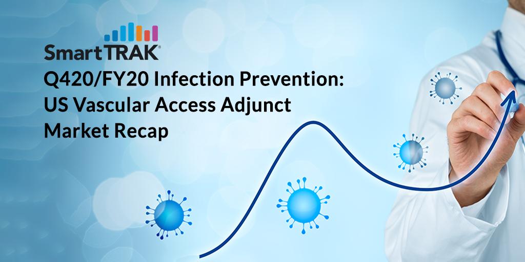 Q420 Infection Prevention Header
