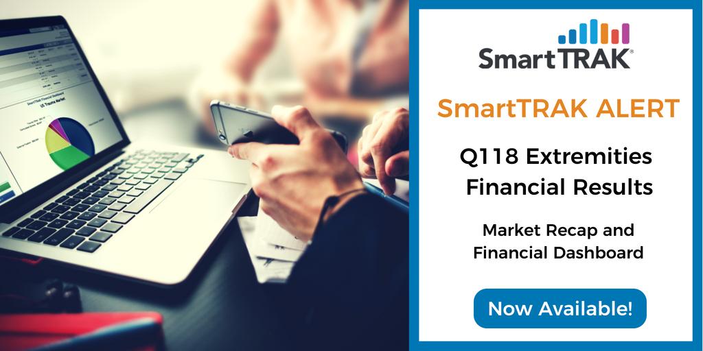 SmartTRAK Alert Blog Post Social Media - Q118 Extremities Market Recap