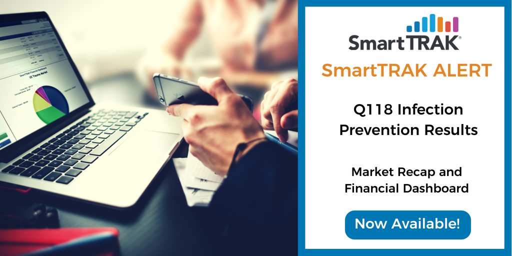 SmartTRAK Alert Blog Post Social Media - Q118 Infection Prevention Recap