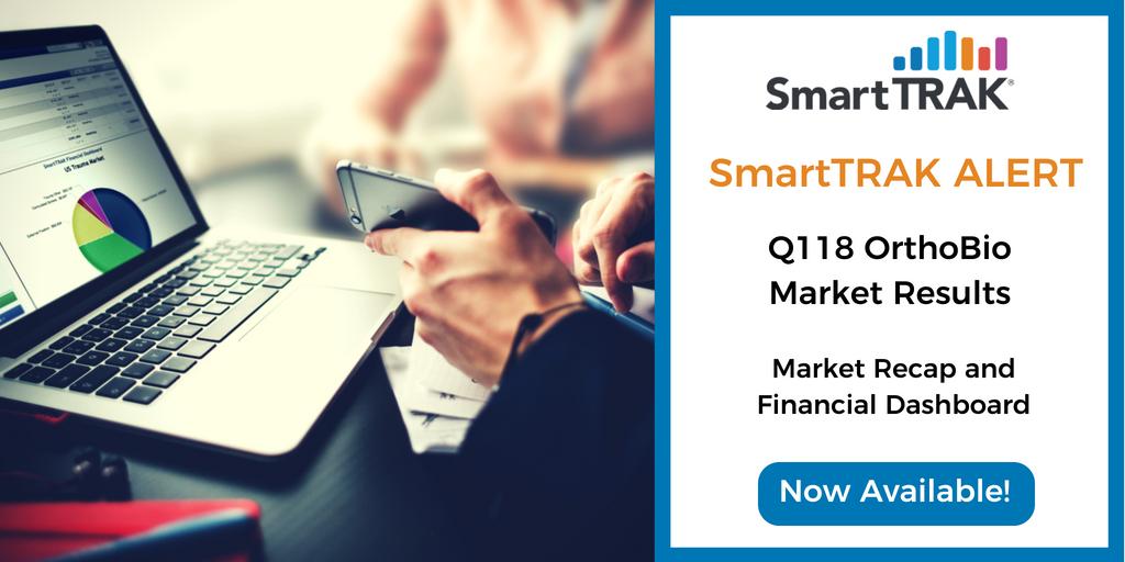 SmartTRAK Alert Blog Post Social Media - Q118 ORTHOBIO Recap