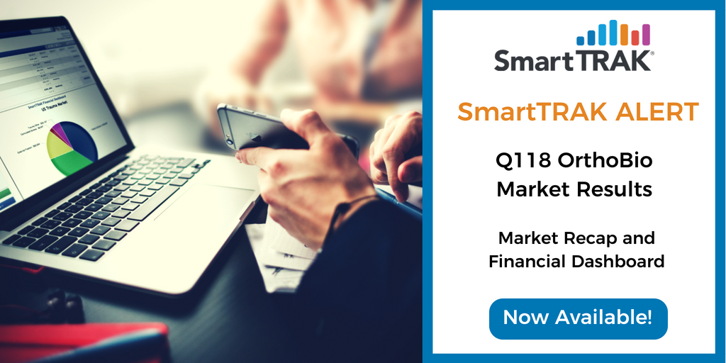 SmartTRAK Alert Blog Post Social Media - Q118 ORTHOBIO Recap