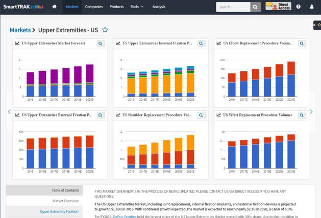 SmartTRAK Launch Screen Graphs.png
