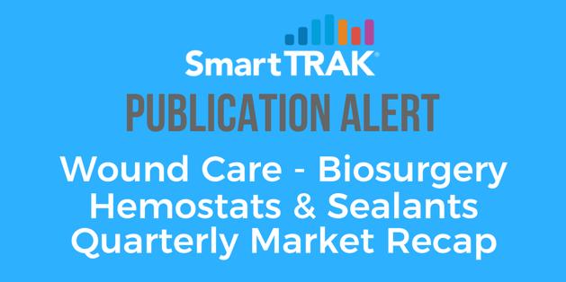 SmartTRAK Publication Alert Blog Post Social Media - Hemostats and Sealants (4).png