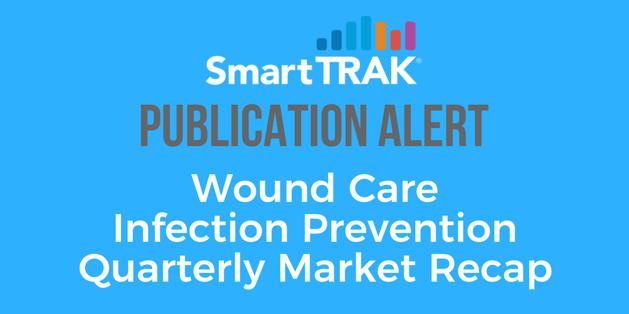 SmartTRAK Publication Alert Blog Post Social Media - Wound Care Infection Prevention.png